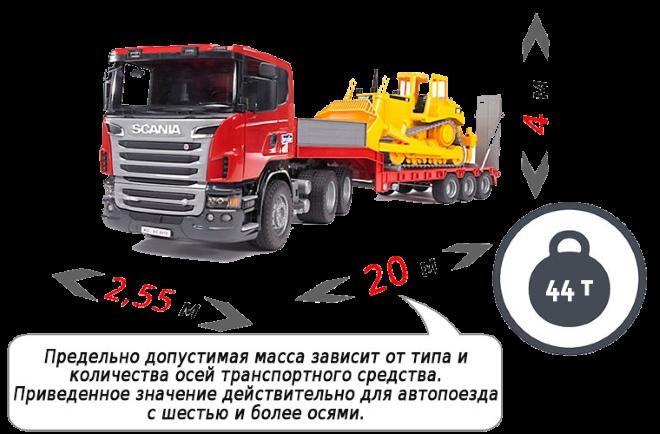 Размеры и виды негабаритных грузов