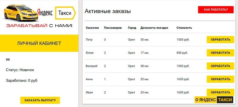 Как функционирует Яндекс такси
